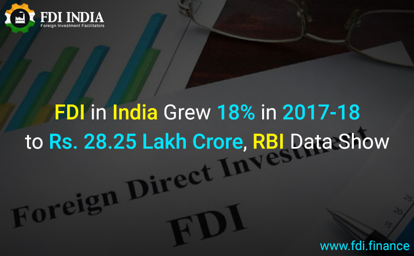 FDI in India grew 18% in 2017-18