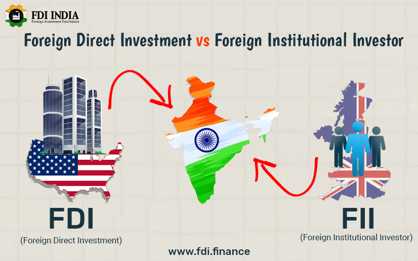 fii foreign indirect investments