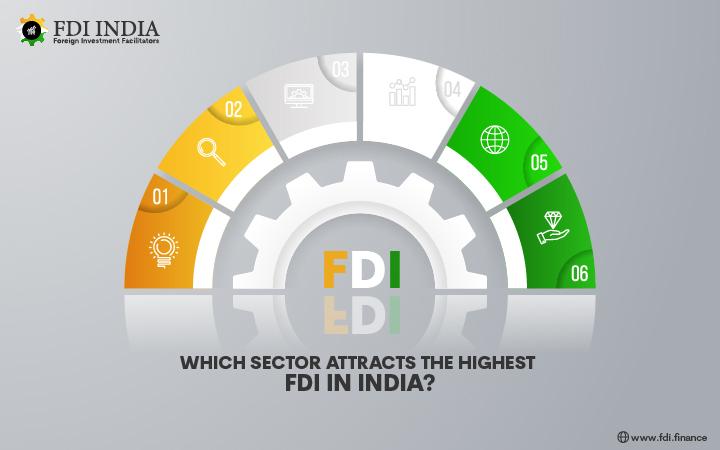 Highest Fdi in India