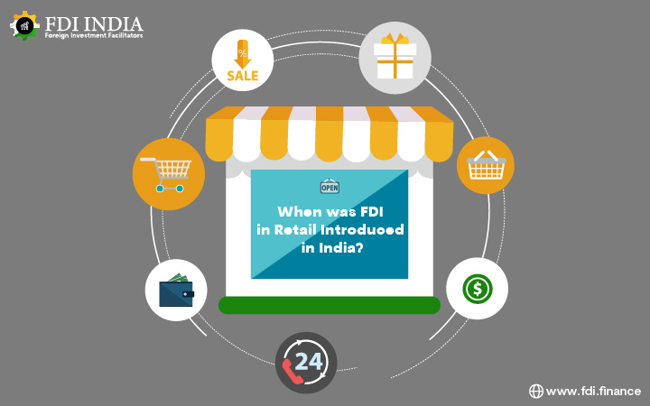 When Was FDI in Retail Introduced in India