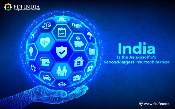 India Insurtech Market
