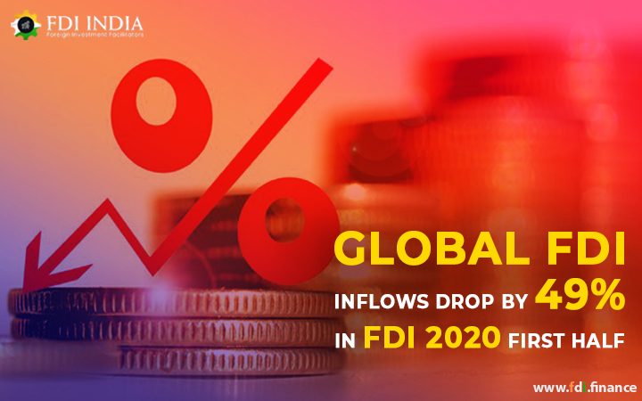 Global FDI Inflows Drop By 49% in 2020 First Half: UNESCAP
