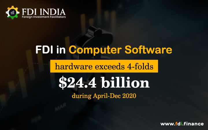 FDI in Computer Software, Hardware Exceeds 4-Folds $24.4 Billion during April-Dec 2020