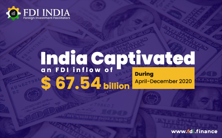 India Captivated an FDI Inflow Of $ 67.54 Billion During April-December 2020