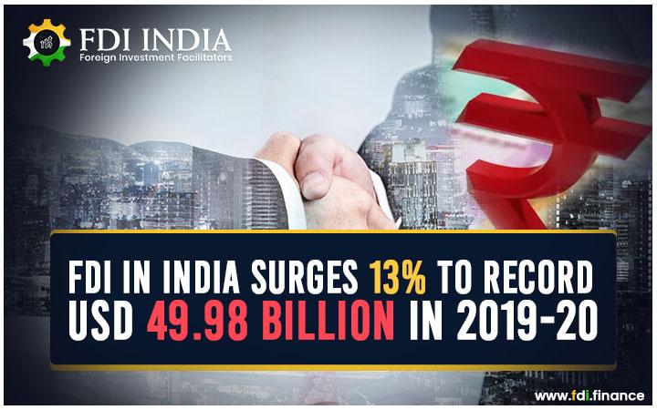 FDI in India Surges 13% to Record USD 49.98 Billion in 2019-20