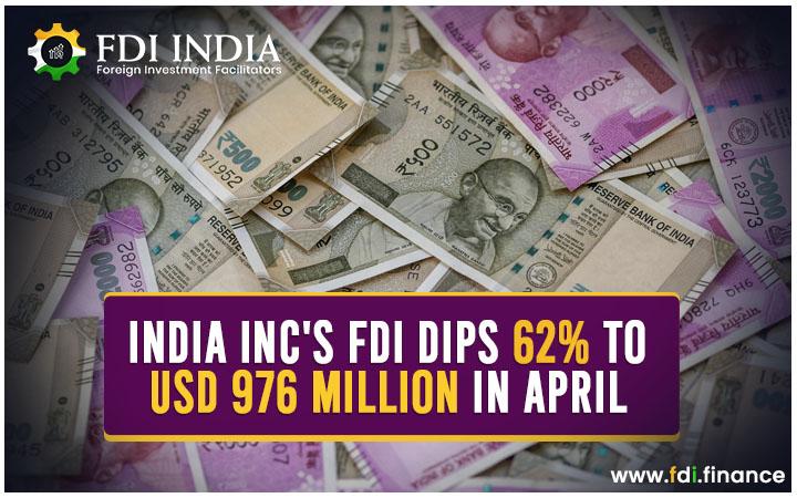 India Inc's FDI Dips 62% to USD 976 Million in April