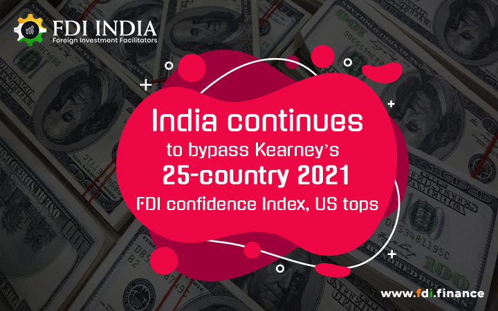 India Continues to Bypass Kearney's 25-Country 2021 FDI Confidence Index, US Tops