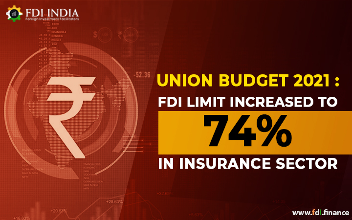 Union Budget 2021: FDI Limit Increased To 74% in Insurance Sector