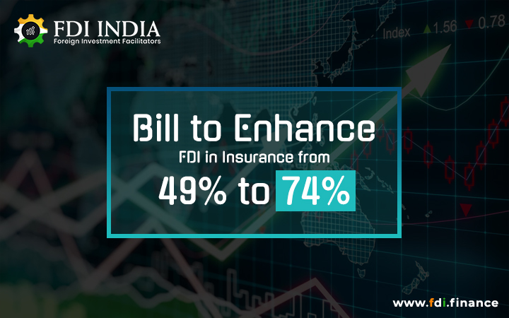 Bill To Enhance FDI in Insurance From 49% To 74%