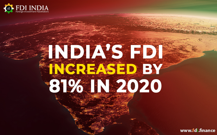 India's FDI Increased By 81% In 2020