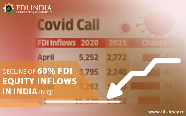 Decline of 60% Equity Inflows in India in Q1