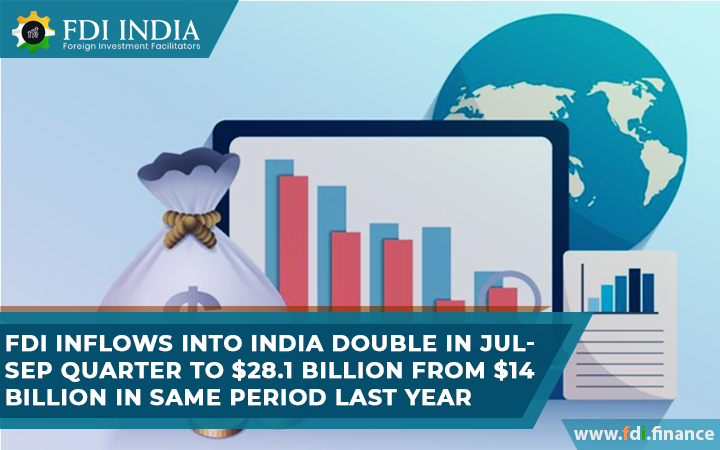 FDI Inflows Into India Double In Jul-Sep Quarter To $28.1 Billion From $14 Billion In Same Period Last Year