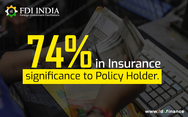 74% in Insurance, Significance to Policy Folder